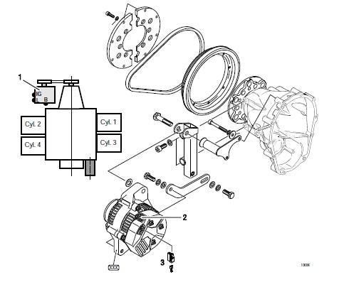 Rotax 发动机额外加装..